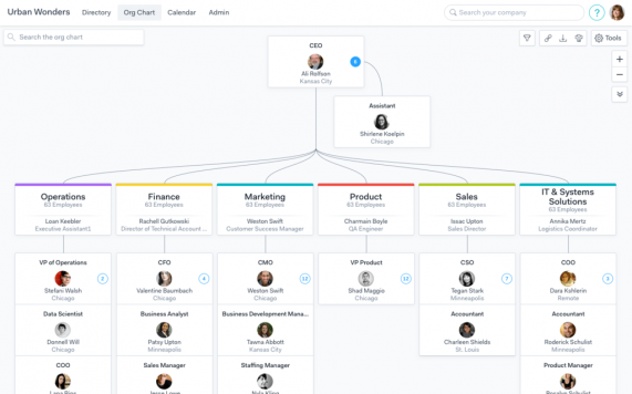 Screenshots_Integrations_Pingboard